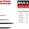 bulls-dartspitzen-fuer-steeldarts_57701_57702_57703_57704