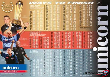 "Poster ""Ways to Finish"" Standard design 86673 Featured 1"