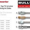 Stahlspitze Aluminium Typ A 2BA Long silber 57501 Gruppe 1