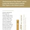 Unicorn Phase 1 Purist Soft Barrel Phil Taylor-18g-gold-23102_p2.jpg