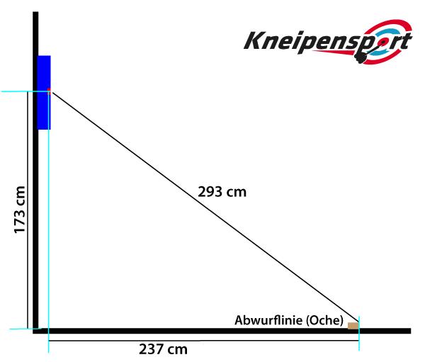 Dartscheibe Höhe Abstand