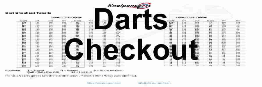 Darts-Checkout-Tabelle-Vorschau